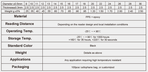 rfid laundry tag specifications